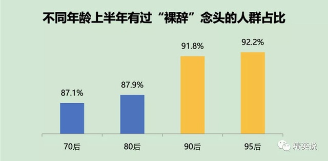 Hệ quả của văn hóa làm việc 996: 12 triệu thanh niên Trung Quốc vừa mệt mỏi vừa căng thẳng, liệu trong năm 2020 có thể thay đổi hay không? - Ảnh 2.