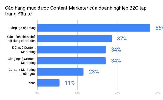 5 xu hướng SEO và Content Marketing bạn nhất định phải áp dụng ngay năm 2020 - Ảnh 2.