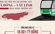Tổng số tiền dự án đường sắt Hà Đông-Cát Linh mua được những gì?