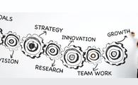 Chiến lược kinh doanh đi trước, chiến lược thương hiệu theo sau