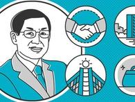 """Ngoài biệt danh """"Vua hàng hiệu"""", Johnathan Hạnh Nguyễn còn có gì đặc biệt?"""