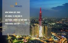 Hồ sơ Vinhomes - nhà phát triển BĐS lớn nhất Việt Nam: Hệ sinh thái tiện ích cực mạnh, quán quân về quỹ đất và bệ đỡ tài chính cho cả Vingroup
