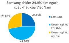 6 mảng xám của kinh tế Việt Nam năm 2017 qua báo cáo thẩm tra của Ủy ban kinh tế Quốc hội