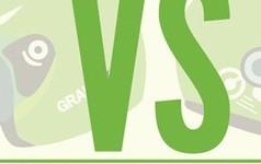 """Infographic: Cuộc đua trở thành """"siêu ứng dụng"""" của Grab và Go-Jek"""