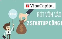 """Một startup lĩnh vực BĐS được Vinacapital Ventures """"rót"""" 4 triệu USD"""