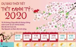 [Infographics] Dự báo thời tiết trong dịp Tết Canh Tý 2020
