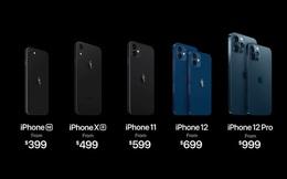 iPhone 12 sẽ có giá dự kiến từ 21,99 triệu đồng