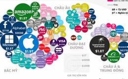 100 công ty có vốn hóa lớn nhất thế giới năm 2020