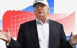 10 biểu đồ cho thấy nền kinh tế Mỹ đã bùng nổ như thế nào trong 3 năm lãnh đạo của Tổng thống Trump