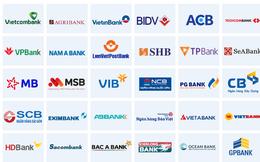 Những ngân hàng nào đã sạch nợ xấu tại VAMC?