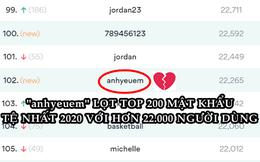 Top 200 mật khẩu tệ nhất 2020: 'anhyeuem' lần đầu xuất hiện với sự tin dùng của hơn 22.000 người