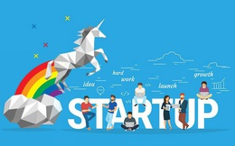 """Số lượng startup """"kỳ lân"""" toàn cầu tăng gấp đôi sau 2 năm"""