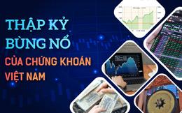 Thập kỷ bùng nổ của chứng khoán Việt Nam: Thu hút hàng tỷ đô vốn ngoại, VN-Index lập đỉnh cao mới, vốn hóa thị trường đạt hơn 5 triệu tỷ đồng