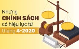 Những quy định có hiệu lực từ tháng 4-2020