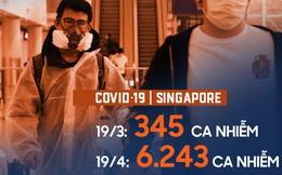"""Từ """"tiêu chuẩn vàng"""" trở thành điểm nóng ở Đông Nam Á về Covid-19: Điều gì đã xảy ra với Singapore?"""