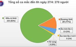Ngày thứ 11 Việt Nam không có ca mắc Covid-19 trong cộng đồng