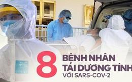 Infographic: 8 bệnh nhân tái dương tính với SARS-COV-2 sau khi được công bố khỏi bệnh tại Việt Nam