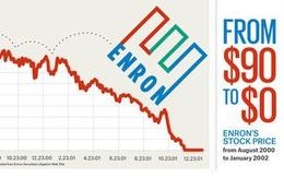 Doanh nghiệp đầu tiên trên TTCK Việt Nam bị buộc phá sản: Bài học cũ từ cú sụp đổ kinh điển của Enron