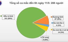 25 ngày, Việt Nam không có ca lây nhiễm Covid-19 trong cộng đồng