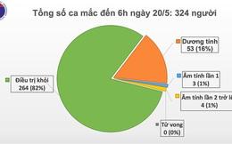 34 ngày Việt Nam không có ca mắc Covid-19 trong cộng đồng