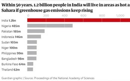 Chuyên gia: 1 tỷ người sẽ sống trong cái nóng như Sahara trong 50 năm tới