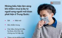 Nếu vẫn nghĩ triệu chứng nhiễm COVID-19 chỉ có ho khan, sốt cao thì bạn cần cập nhật ngay những dấu hiệu mới để đề phòng triệt để