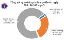 Không có ca mắc Covid-19, hơn 100 bệnh nhân có kết quả âm tính 2-3 lần