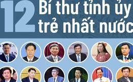 Chân dung 12 Bí thư tỉnh ủy trẻ nhất nước