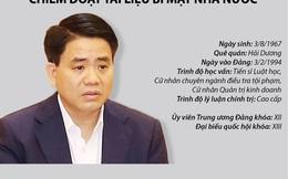 [INFOGRAPHIC] Quá trình công tác của ông Nguyễn Đức Chung trước khi bị bắt