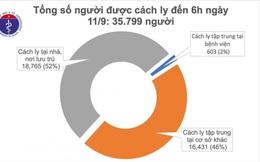 Không có ca mắc COVID-19 mới, hơn 35.700 người được cách ly để phòng chống dịch