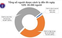 10 ngày liên tiếp Việt Nam không có ca mắc COVID-19 trong cộng đồng