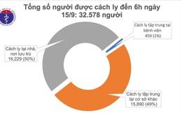 Không có ca mắc COVID-19 mới, số bệnh nhân được chữa khỏi là 926 người