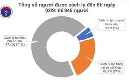 Sáng 2/9, không có ca mắc mới, 90 bệnh nhân COVID-19 đã âm tính 2-3 lần