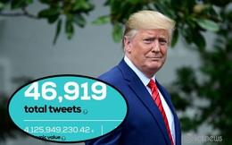 Ba đời Tổng thống Mỹ, ai tweet nhiều nhất?