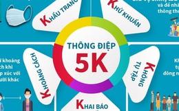 Thần tốc thực hiện KHẨU HIỆU 5K vì 'nếu thực hiện 5K sẽ không còn nguy hiểm'