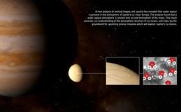 Phát hiện bầu trời đầy hơi nước ở thế giới ngoài Trái Đất: có sự sống?
