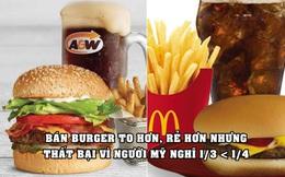 Tung ra burger 1/3 pound cạnh tranh với burger 1/4 pound của McDonald's nhưng 'ế chỏng chơ' vì khách hàng… dốt toán, nghĩ rằng 1/3 nhỏ hơn 1/4