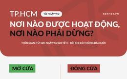INFOGRAPHIC: Nơi nào được hoạt động, nơi nào phải đóng cửa ở TP.HCM từ ngày 9/2?