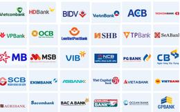 Nhiều ngân hàng dự kiến chia cổ tức khủng trong năm nay