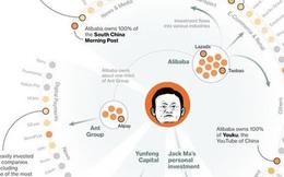 Jack Ma tiếp tục lĩnh đòn từ Chính phủ Trung Quốc: Bị ép bán các tài sản truyền thông