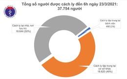 Việt Nam 5 ngày không có ca mắc COVID-19, hơn 36.000 người đã tiêm vaccine