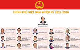 Chuyên gia hiến kế: Chính phủ mới cần ưu tiên làm gì trong nhiệm kỳ 2021-2026?