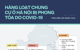 INFOGRAPHIC: Hàng loạt chung cư ở Hà Nội bị phong tỏa, cách ly do Covid-19