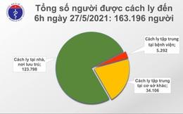 Sáng 27-5, thêm 25 ca mắc Covid-19, có 23 ca ở khu công nghiệp Bắc Giang