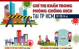 Chỉ thị 10 của TP HCM quy định những gì mà người dân cần phải biết?