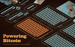 """Khai thác Bitcoin tiêu tốn điện năng """"khủng"""" cỡ nào?"""