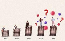 Đại dịch có phải là cái cớ hợp lý cho việc công ty không tăng lương?