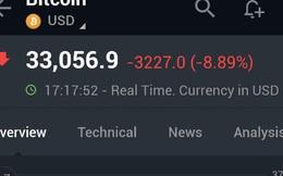 Bitcoin rơi gần 9% sau khi Mỹ chặn đứng hoạt động tội phạm sử dụng đồng tiền số này làm công cụ