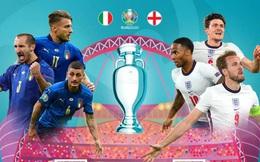 """Giá vé xem trận chung kết EURO 2021 tăng gần 10 lần trên """"chợ đen"""""""