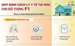 TP Hồ Chí Minh hướng dẫn chi tiết về việc cách ly F1 tại nhà